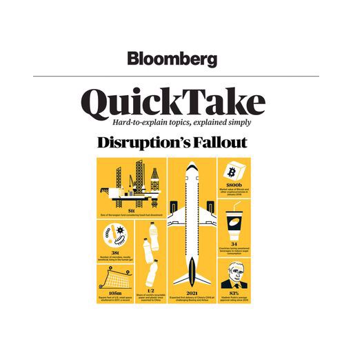 Bloomberg News Disruption's Fallout - Bloomberg QuickTake 1 (Unabridged)